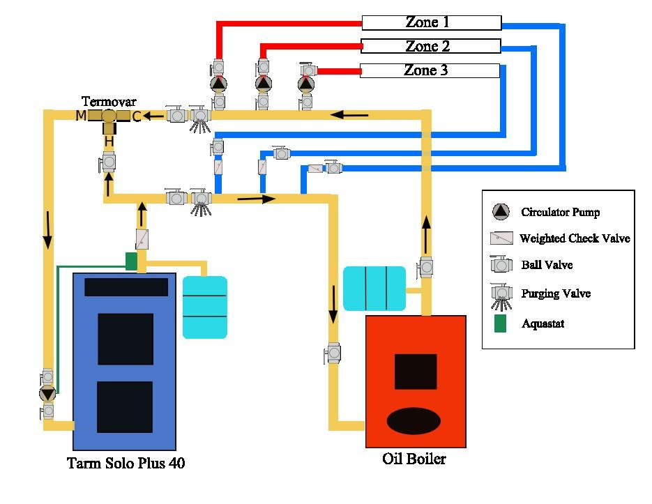 boiler wiring diagram for thermostat wiring diagram and hernes wiring diagram for central heating room thermostat