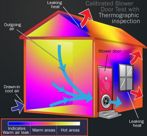 radon mitigation. Black Bedroom Furniture Sets. Home Design Ideas