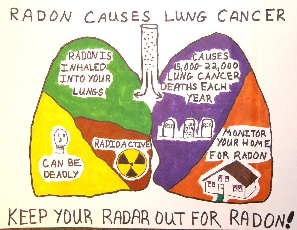 Radon Testing by Kross Inspectors | Fort Myers | Naples | Bonita ...