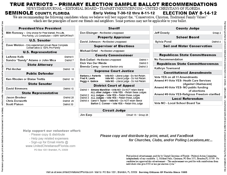 Offers events featuring our collection notices on current elections ...