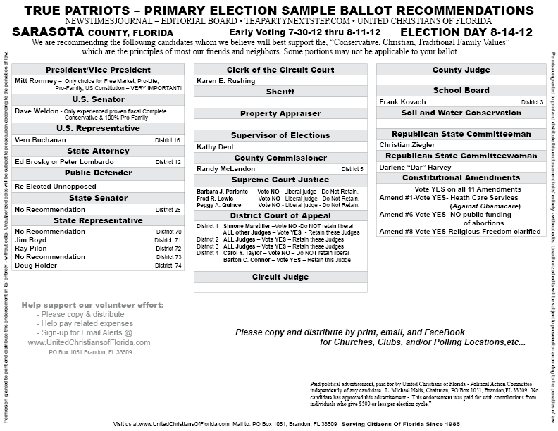 Voting Ballot Sample Texas 2014